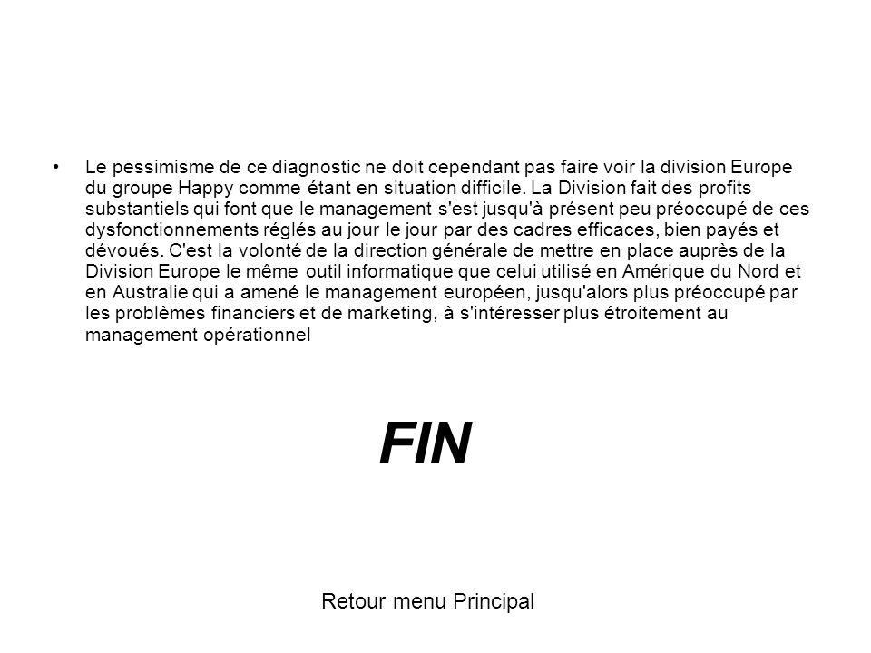 FIN Retour menu Principal