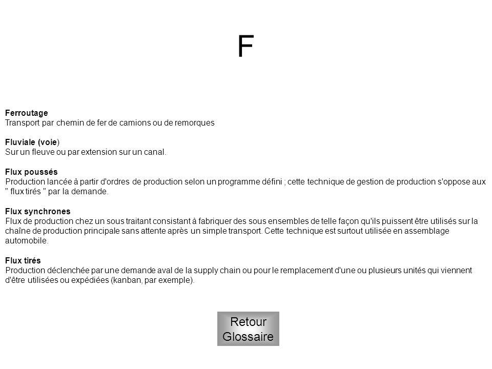 F Retour Glossaire Ferroutage