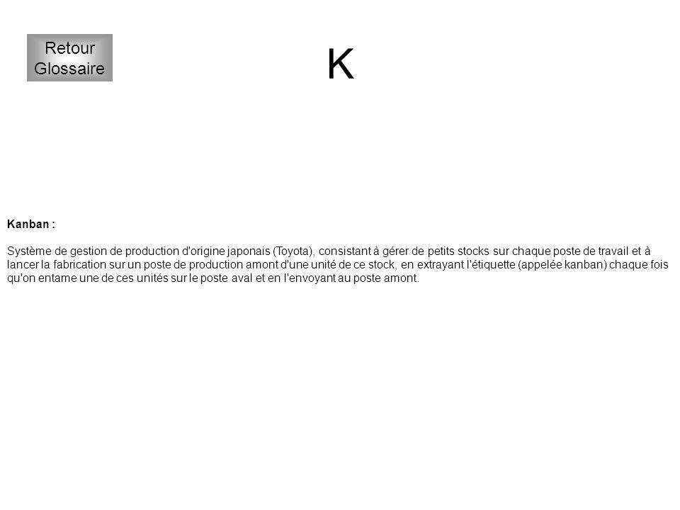 K Retour Glossaire Kanban :