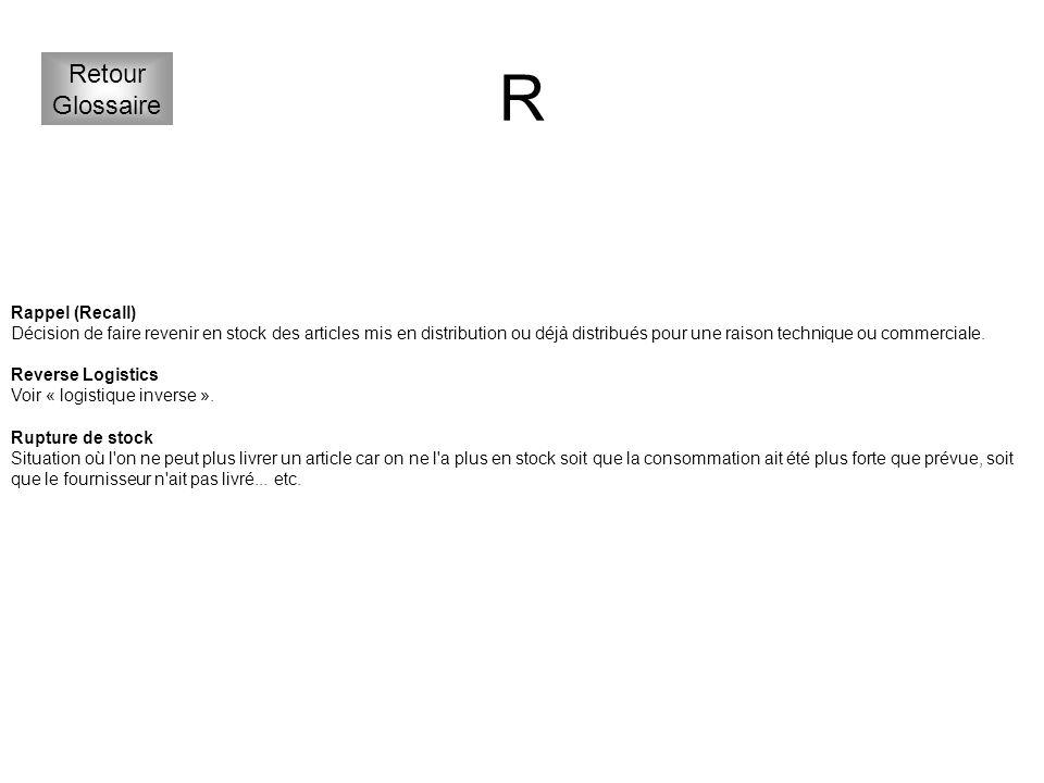 R Retour Glossaire Rappel (Recall)