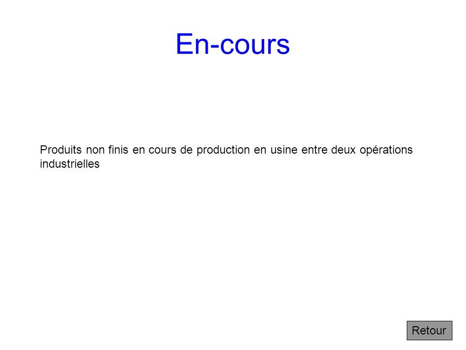 En-cours Produits non finis en cours de production en usine entre deux opérations industrielles.