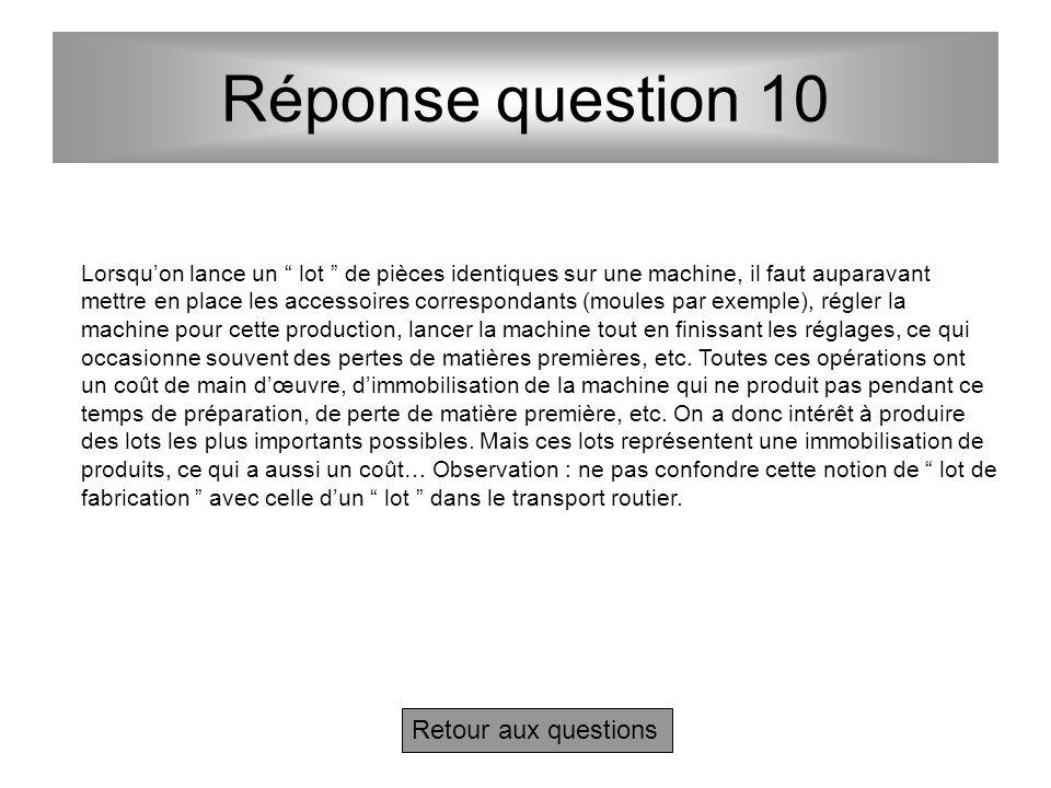 Réponse question 10 Retour aux questions
