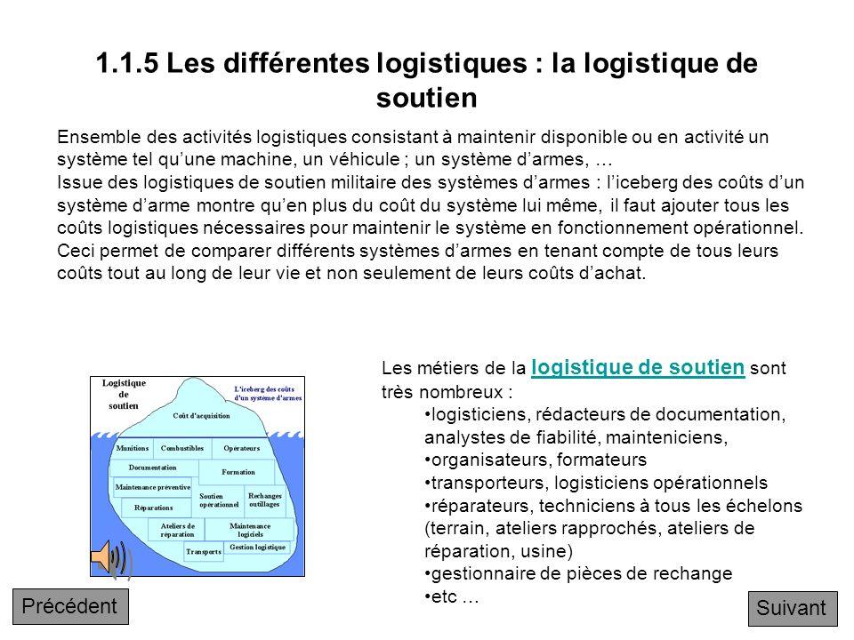 1.1.5 Les différentes logistiques : la logistique de soutien