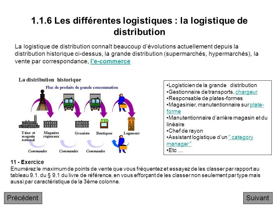 1.1.6 Les différentes logistiques : la logistique de distribution