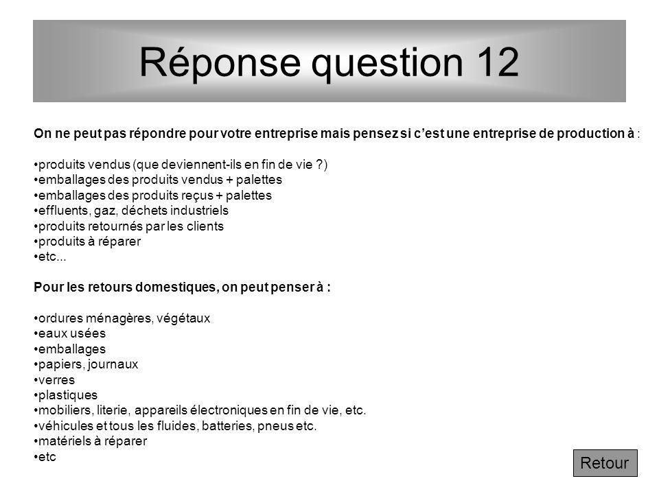Réponse question 12 Retour
