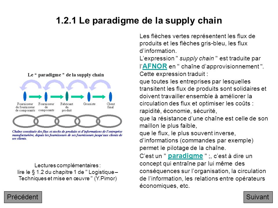 1.2.1 Le paradigme de la supply chain