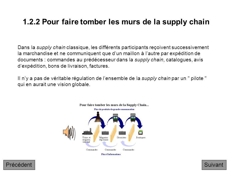 1.2.2 Pour faire tomber les murs de la supply chain