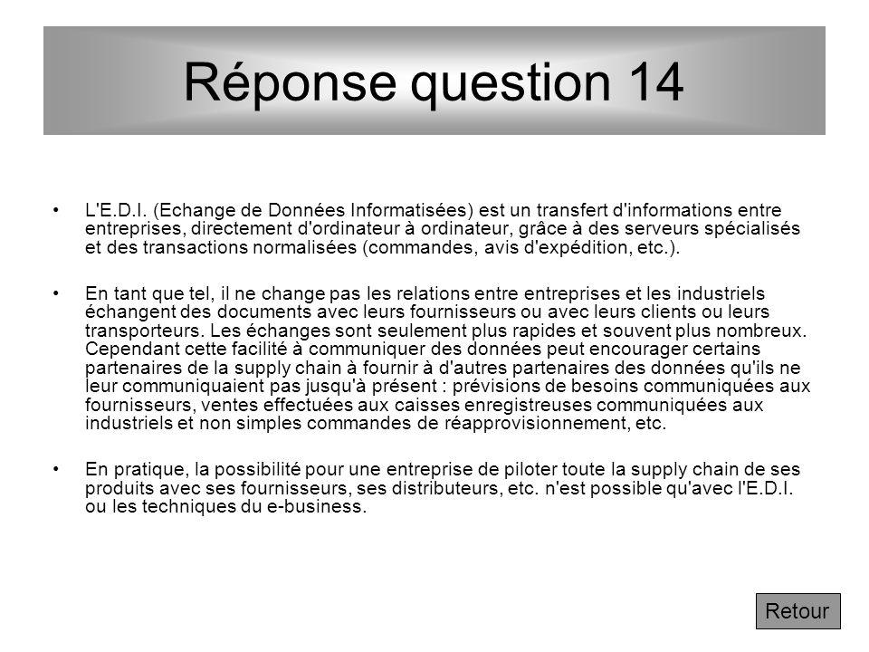 Réponse question 14 Retour