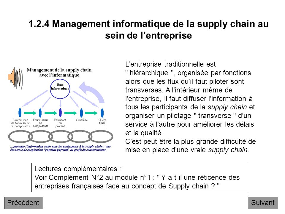 1.2.4 Management informatique de la supply chain au sein de l entreprise
