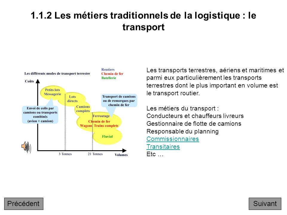 1.1.2 Les métiers traditionnels de la logistique : le transport