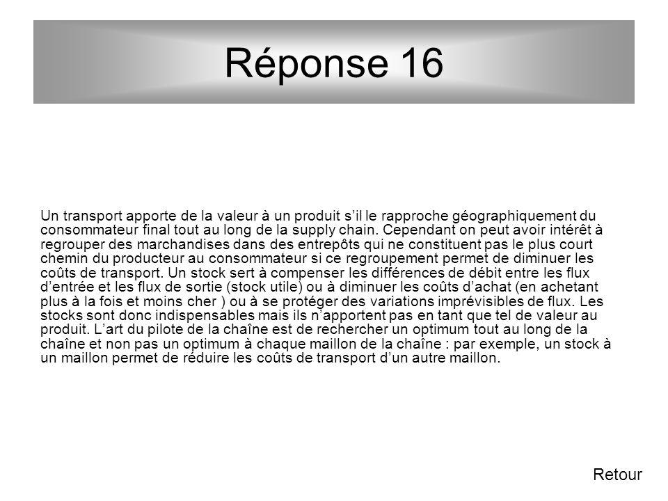 Réponse 16