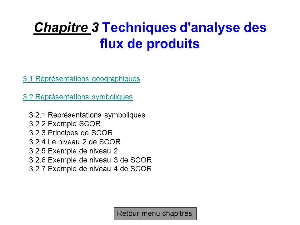 Chapitre 3 Techniques d analyse des flux de produits