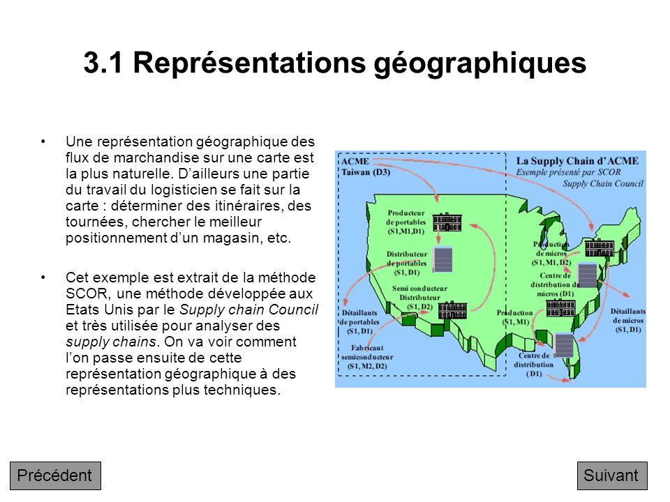 3.1 Représentations géographiques