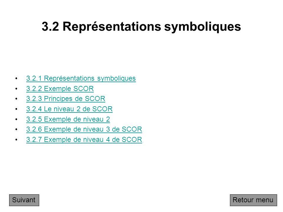 3.2 Représentations symboliques