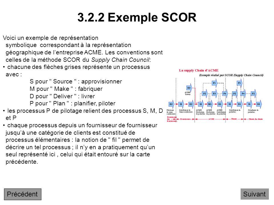 3.2.2 Exemple SCOR Précédent Suivant