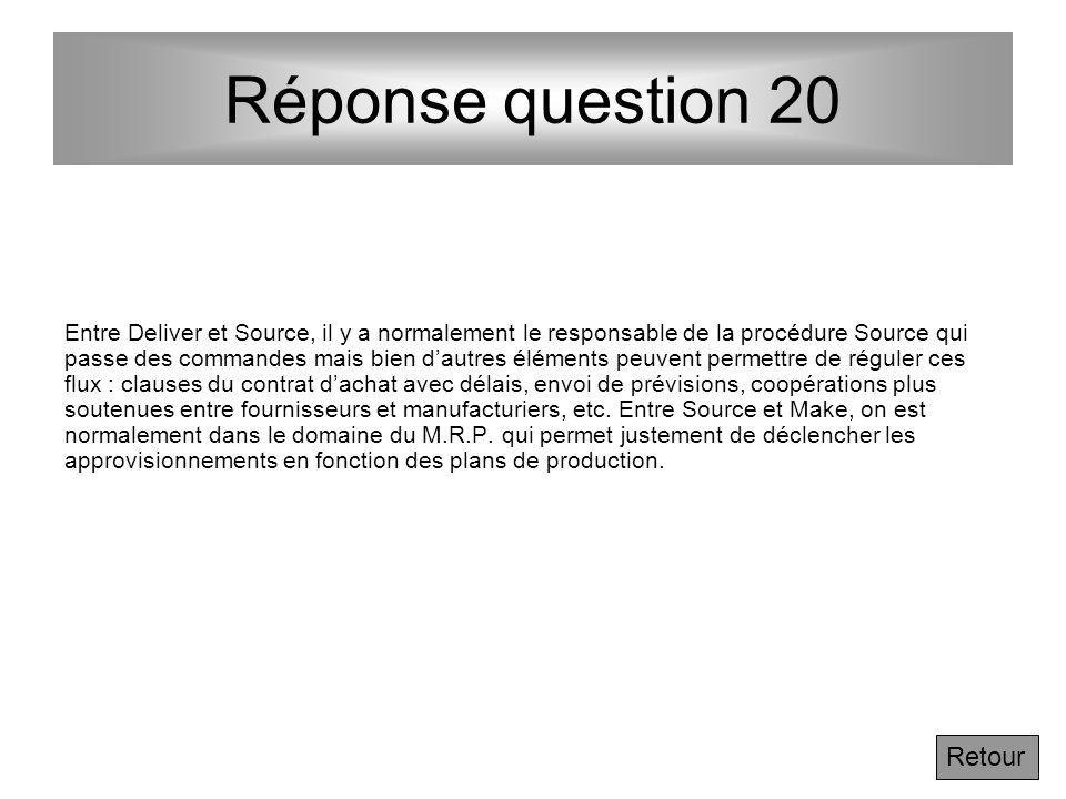 Réponse question 20 Retour