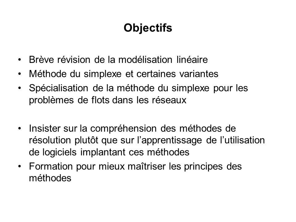 Objectifs Brève révision de la modélisation linéaire