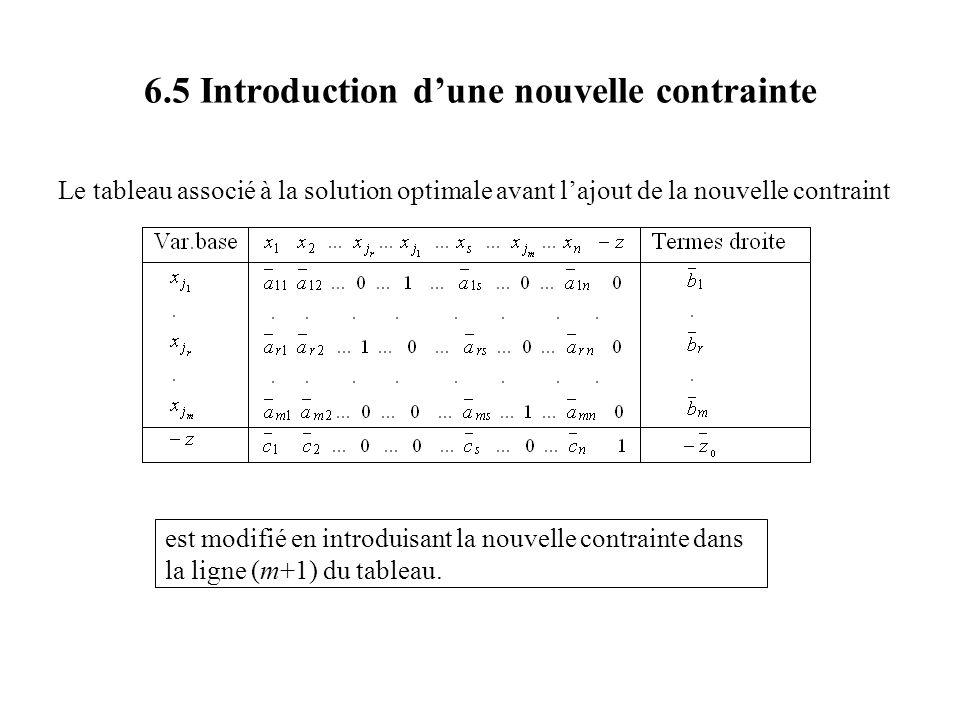 6.5 Introduction d'une nouvelle contrainte