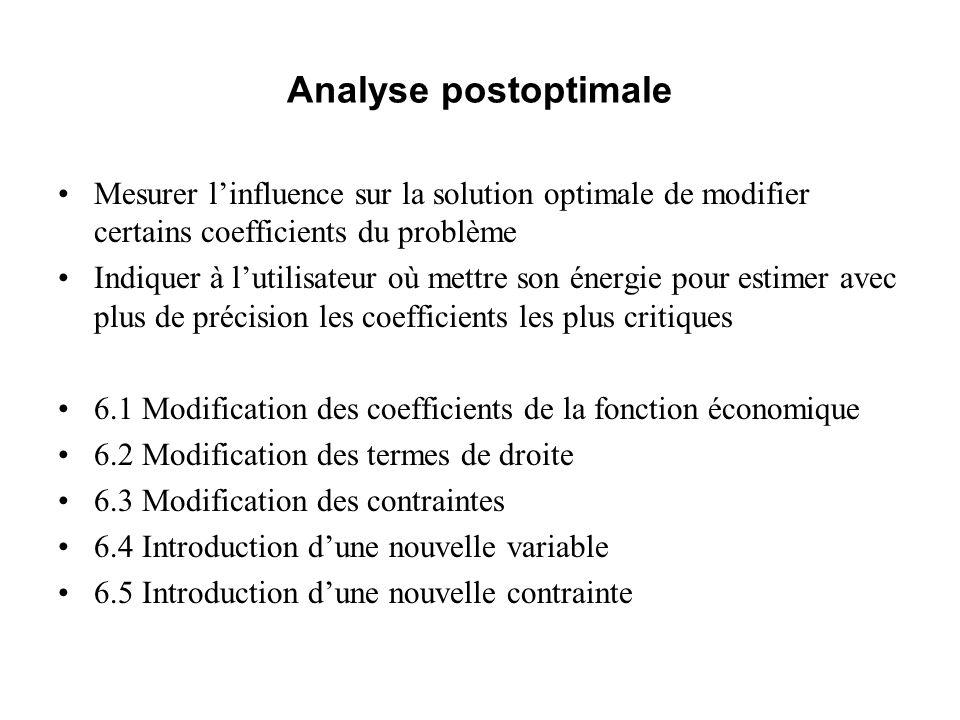 Analyse postoptimale Mesurer l'influence sur la solution optimale de modifier certains coefficients du problème.