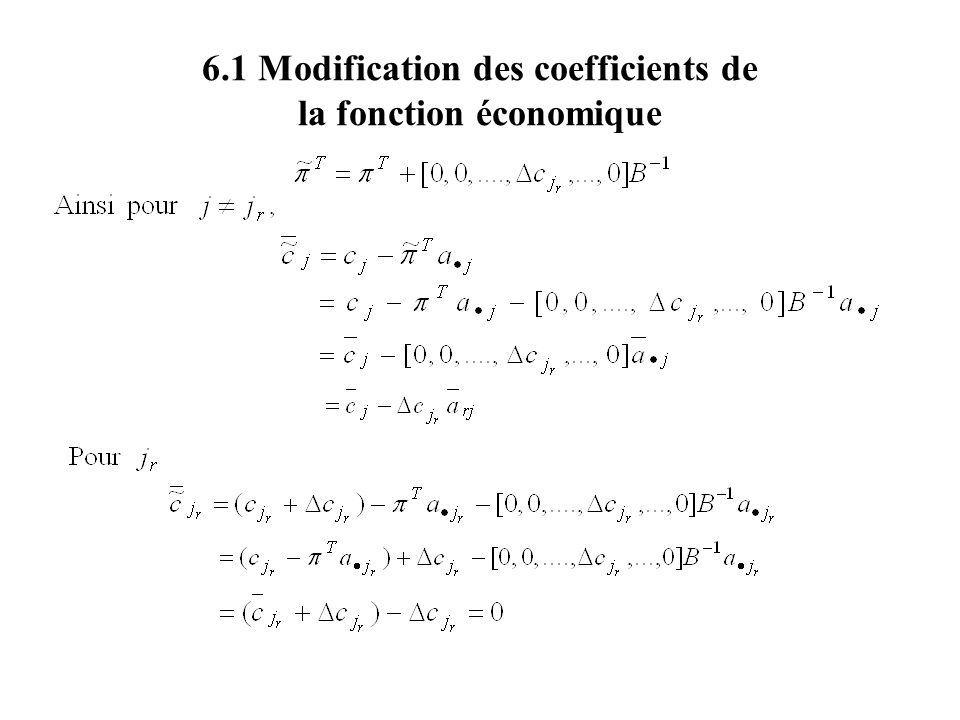 6.1 Modification des coefficients de la fonction économique