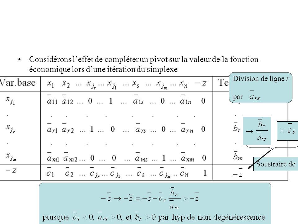 Considérons l'effet de compléter un pivot sur la valeur de la fonction économique lors d'une itération du simplexe