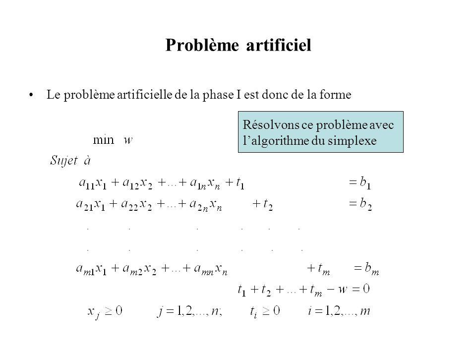 Problème artificiel Le problème artificielle de la phase I est donc de la forme. Résolvons ce problème avec.