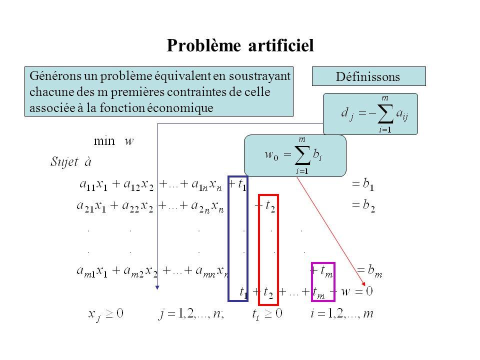 Problème artificiel Générons un problème équivalent en soustrayant