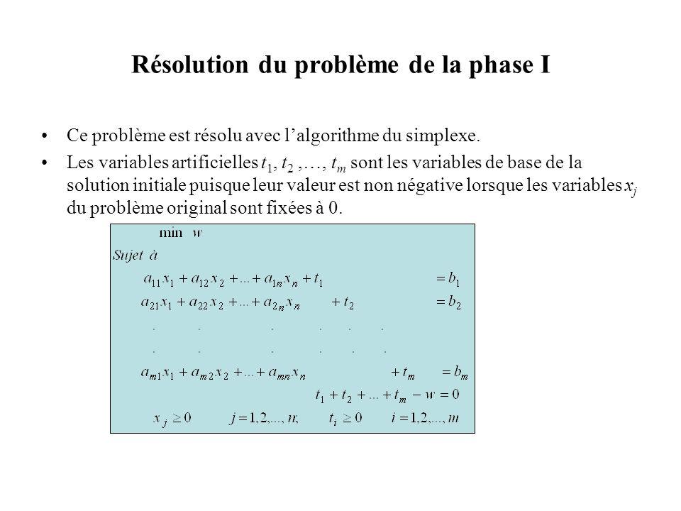 Résolution du problème de la phase I