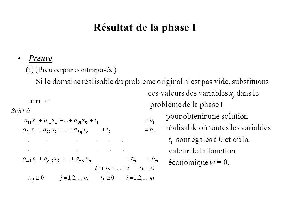 Résultat de la phase I Preuve (i) (Preuve par contraposée)
