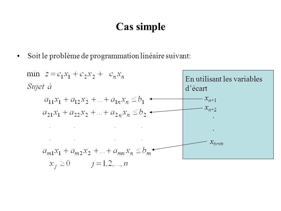 Cas simple Soit le problème de programmation linéaire suivant:
