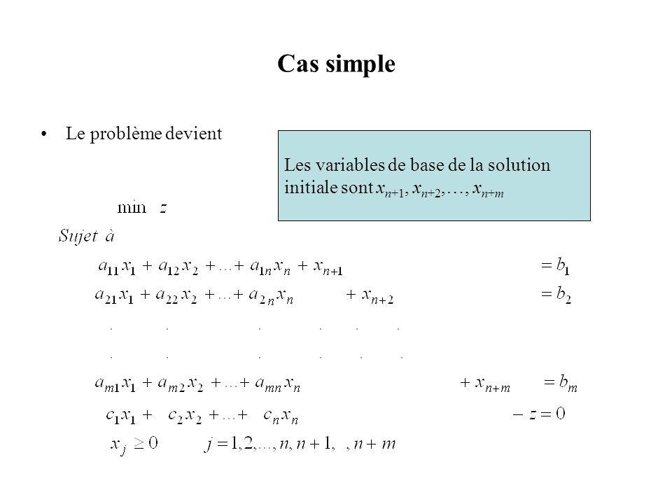 Cas simple Le problème devient Les variables de base de la solution