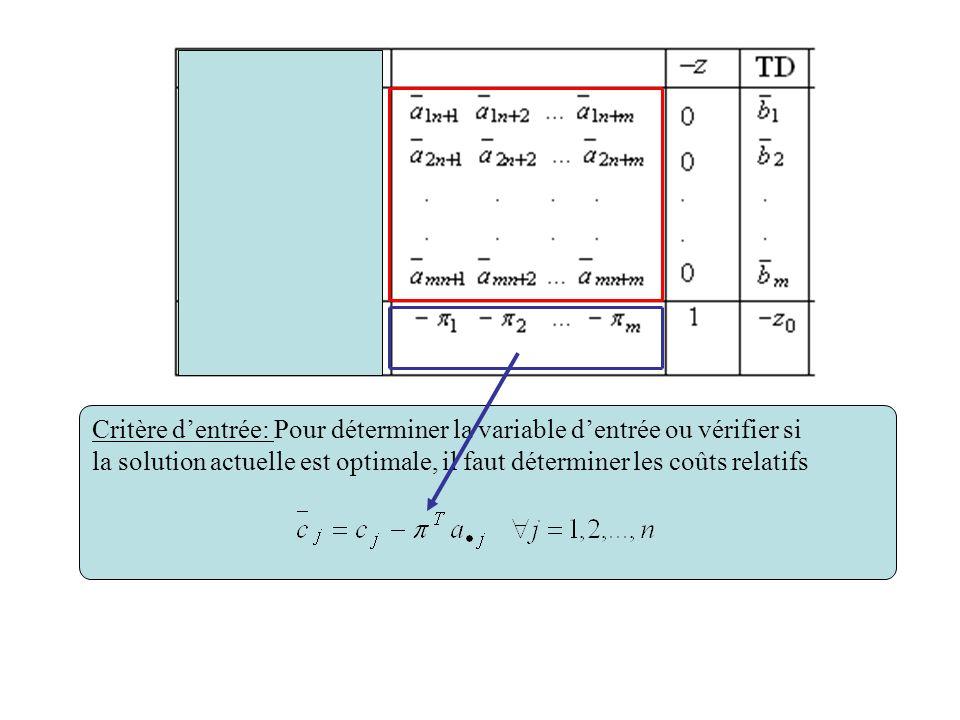 Critère d'entrée: Pour déterminer la variable d'entrée ou vérifier si