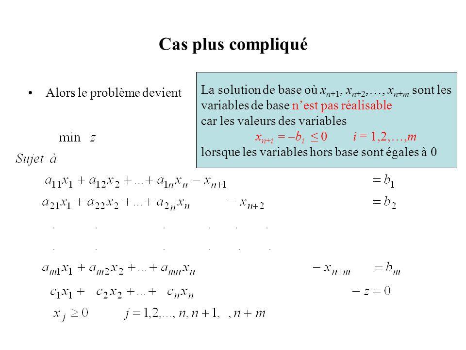 Cas plus compliqué La solution de base où xn+1, xn+2,…, xn+m sont les