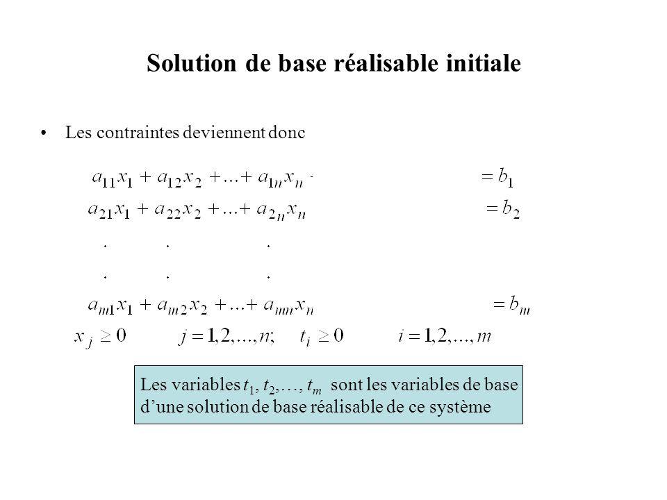 Solution de base réalisable initiale