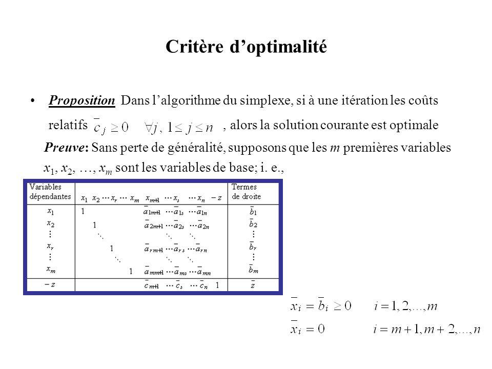 Critère d'optimalité