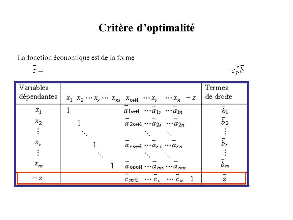 Critère d'optimalité La fonction économique est de la forme