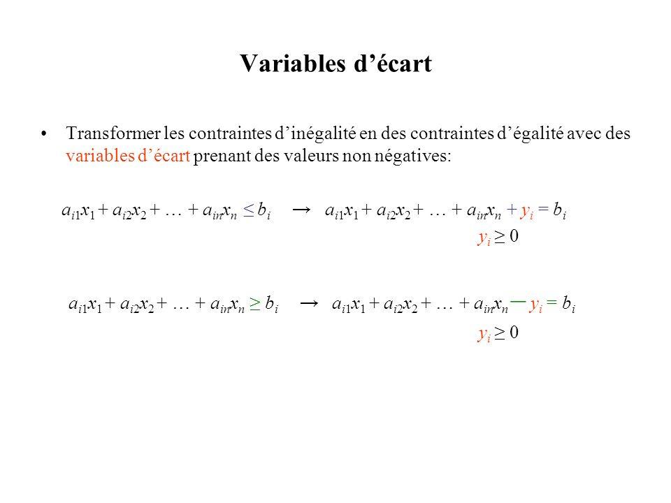 Variables d'écart Transformer les contraintes d'inégalité en des contraintes d'égalité avec des variables d'écart prenant des valeurs non négatives: