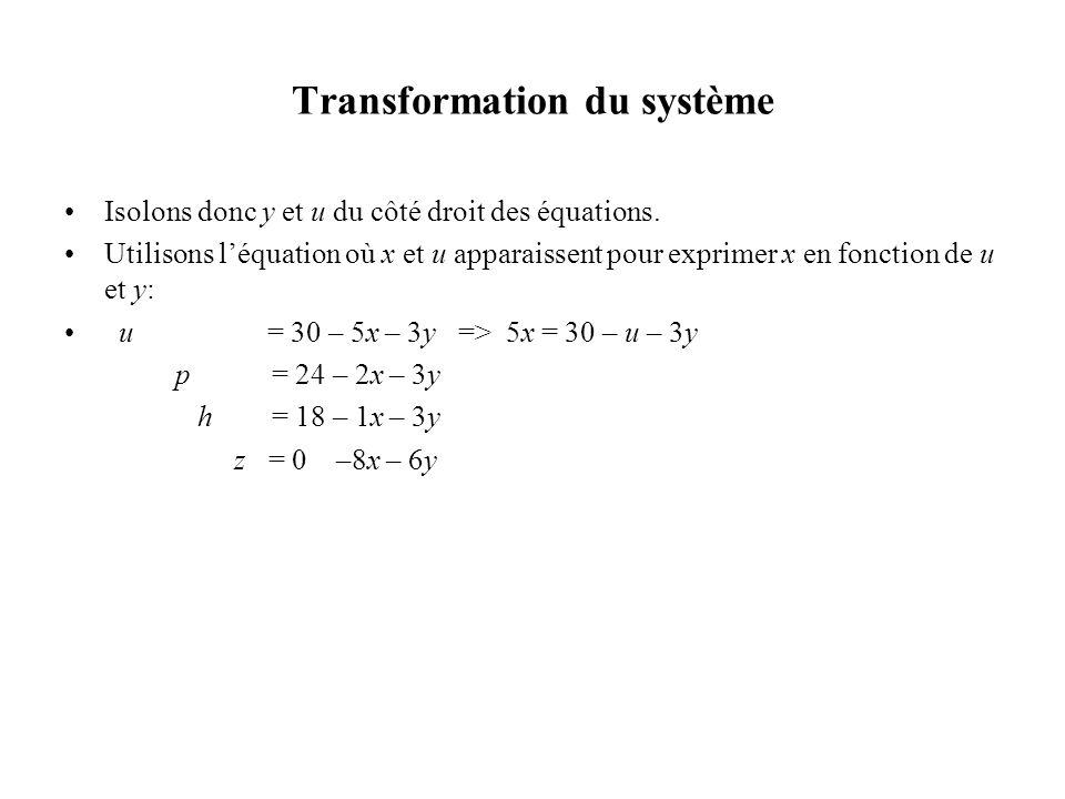Transformation du système