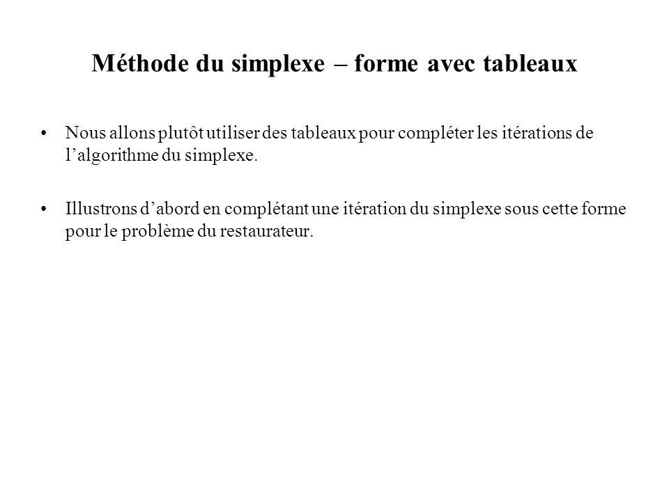 Méthode du simplexe – forme avec tableaux