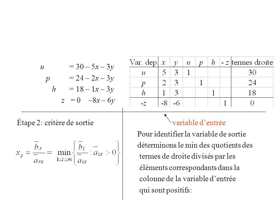 u = 30 – 5x – 3y p = 24 – 2x – 3y. h = 18 – 1x – 3y. z = 0 –8x – 6y.