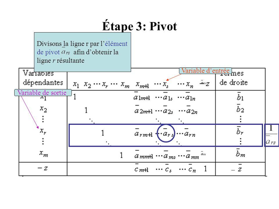 Étape 3: Pivot Divisons la ligne r par l'élément