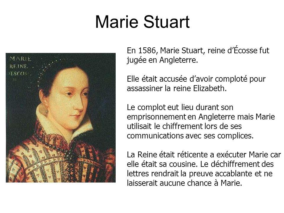 Marie Stuart En 1586, Marie Stuart, reine d'Écosse fut jugée en Angleterre. Elle était accusée d'avoir comploté pour assassiner la reine Elizabeth.
