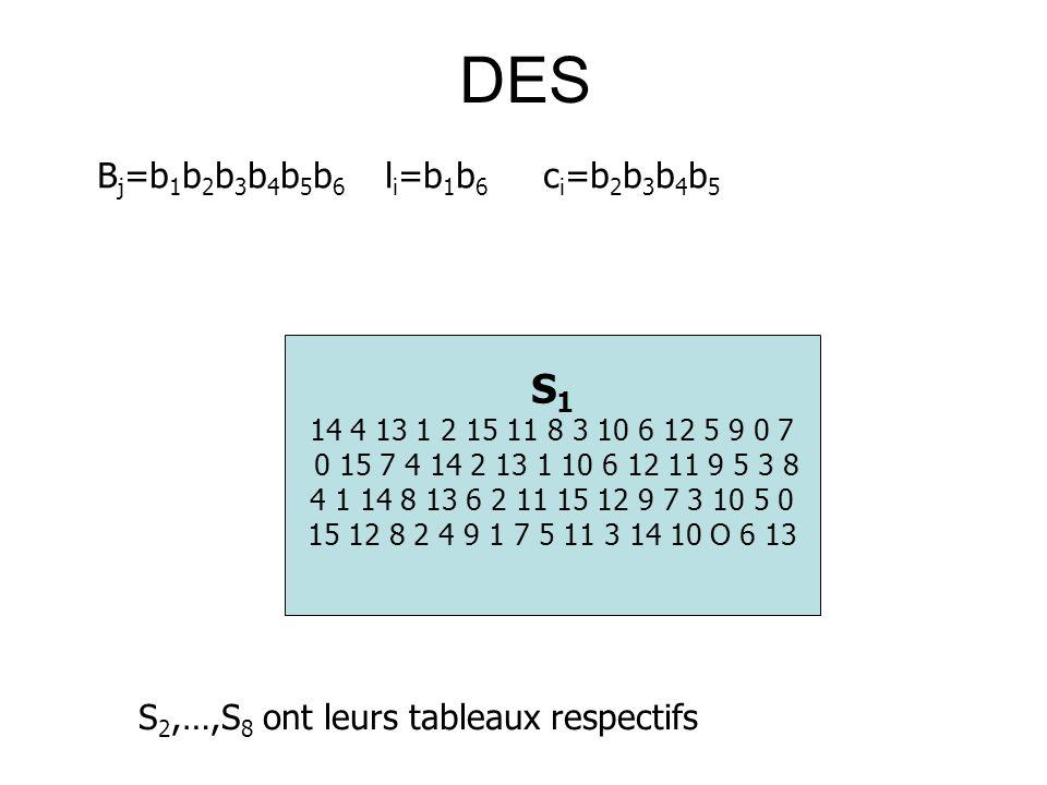 DES S1 Bj=b1b2b3b4b5b6 li=b1b6 ci=b2b3b4b5