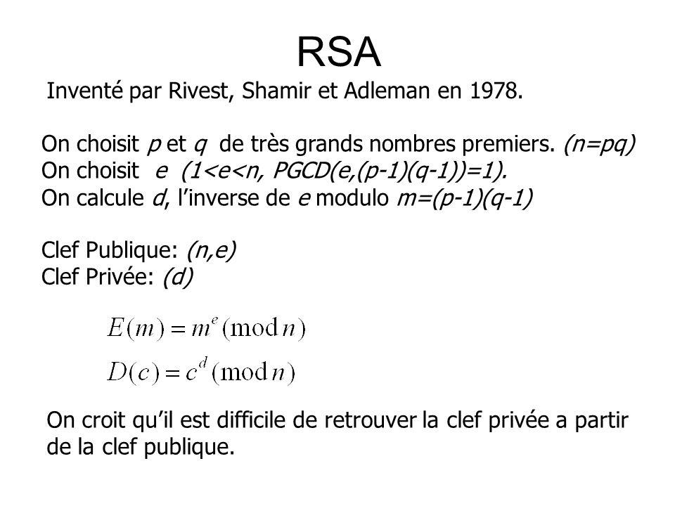 RSA Inventé par Rivest, Shamir et Adleman en 1978.