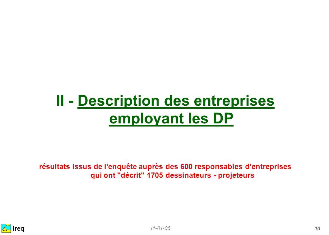II - Description des entreprises employant les DP