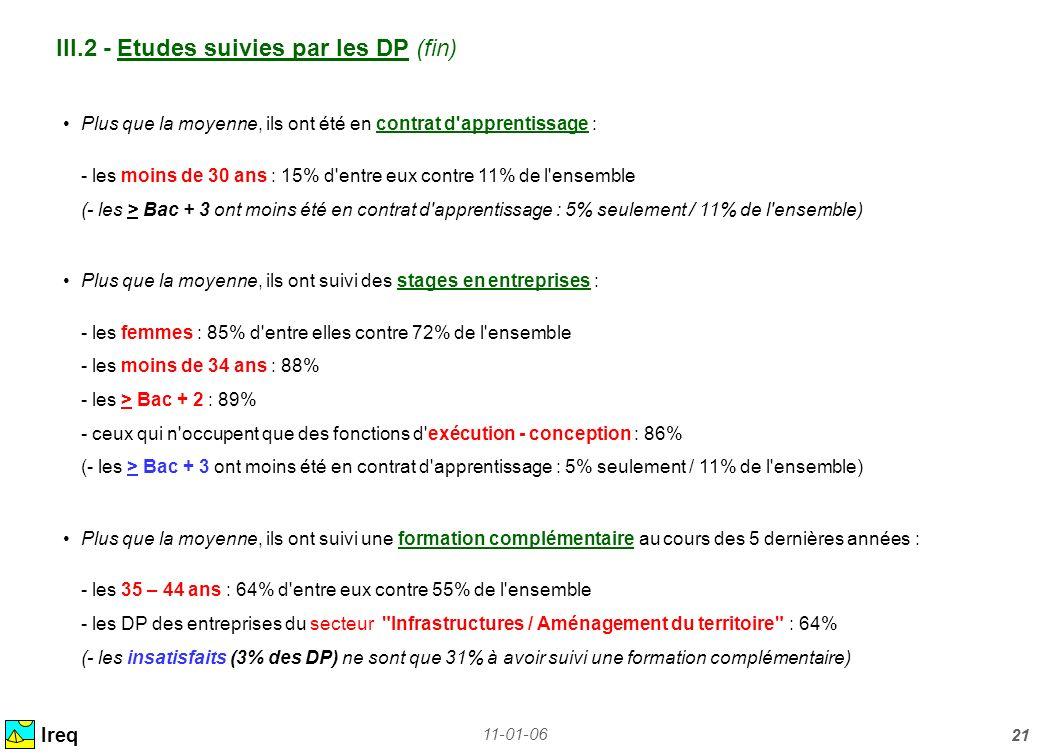 III.2 - Etudes suivies par les DP (fin)