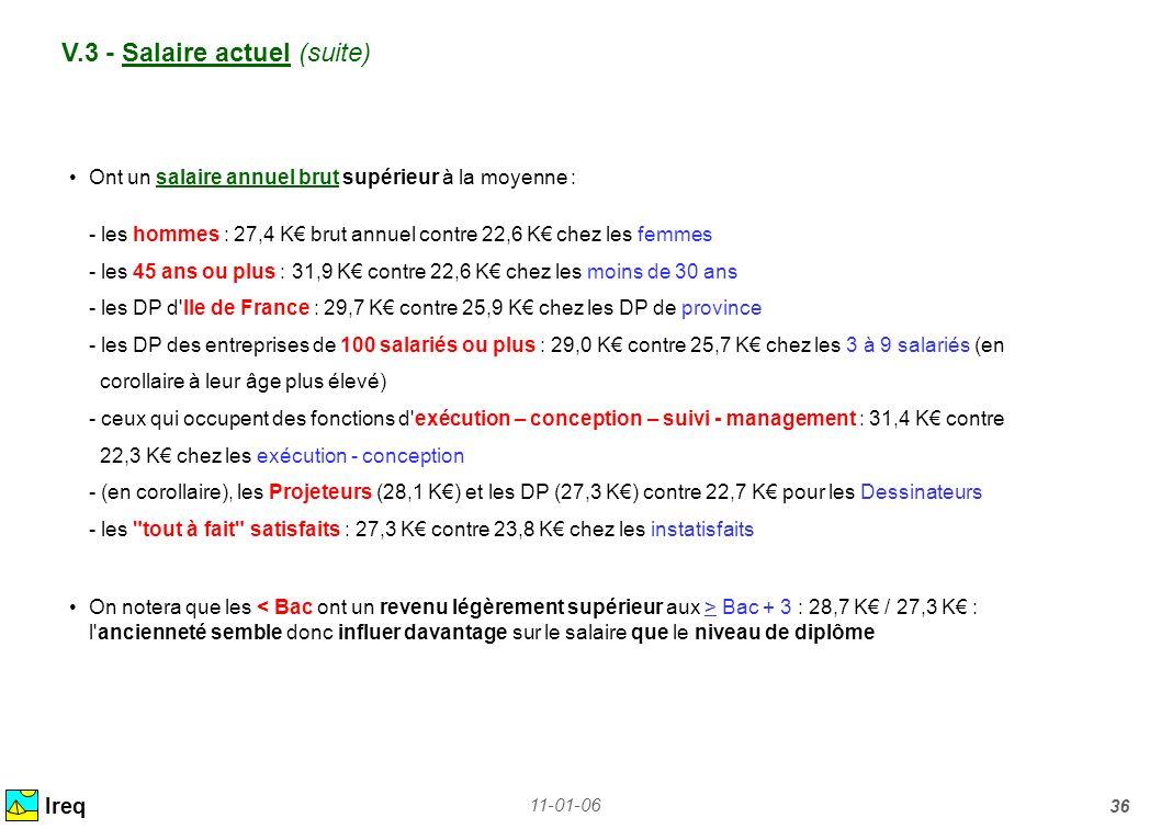 V.3 - Salaire actuel (suite)