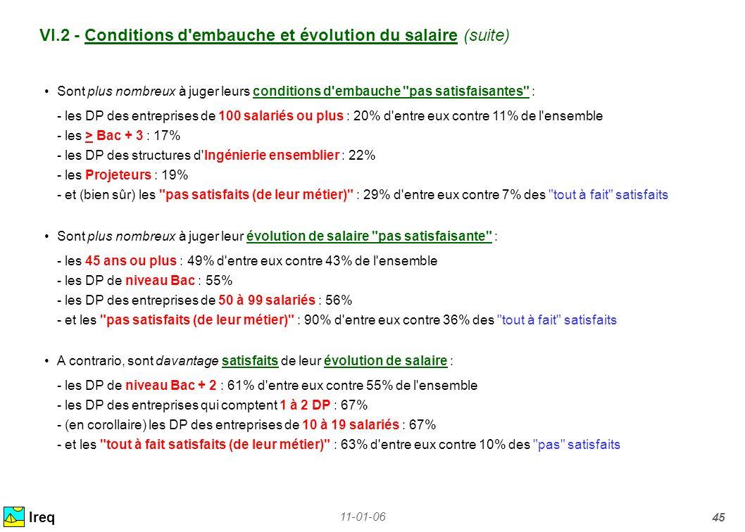 VI.2 - Conditions d embauche et évolution du salaire (suite)