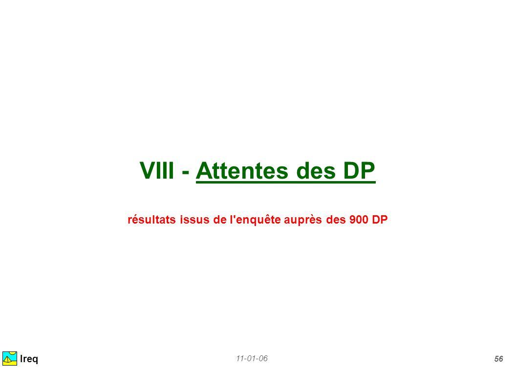 résultats issus de l enquête auprès des 900 DP