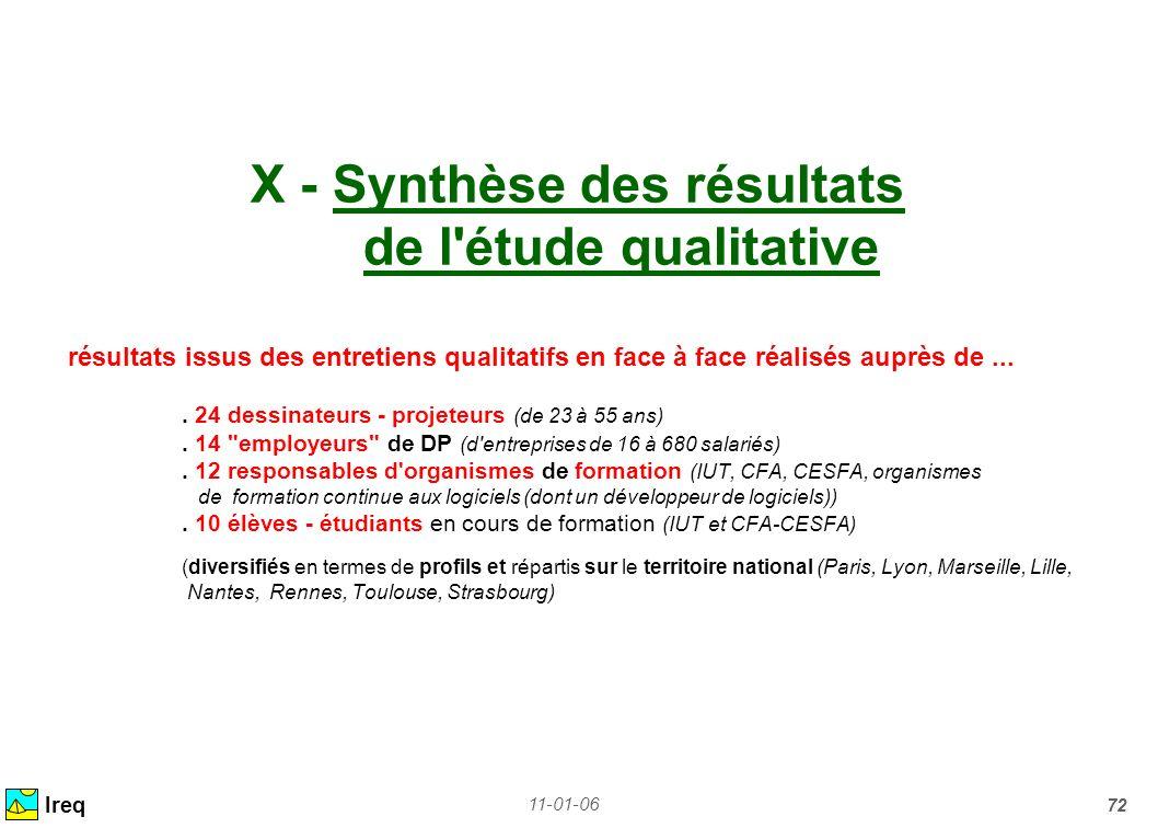 X - Synthèse des résultats